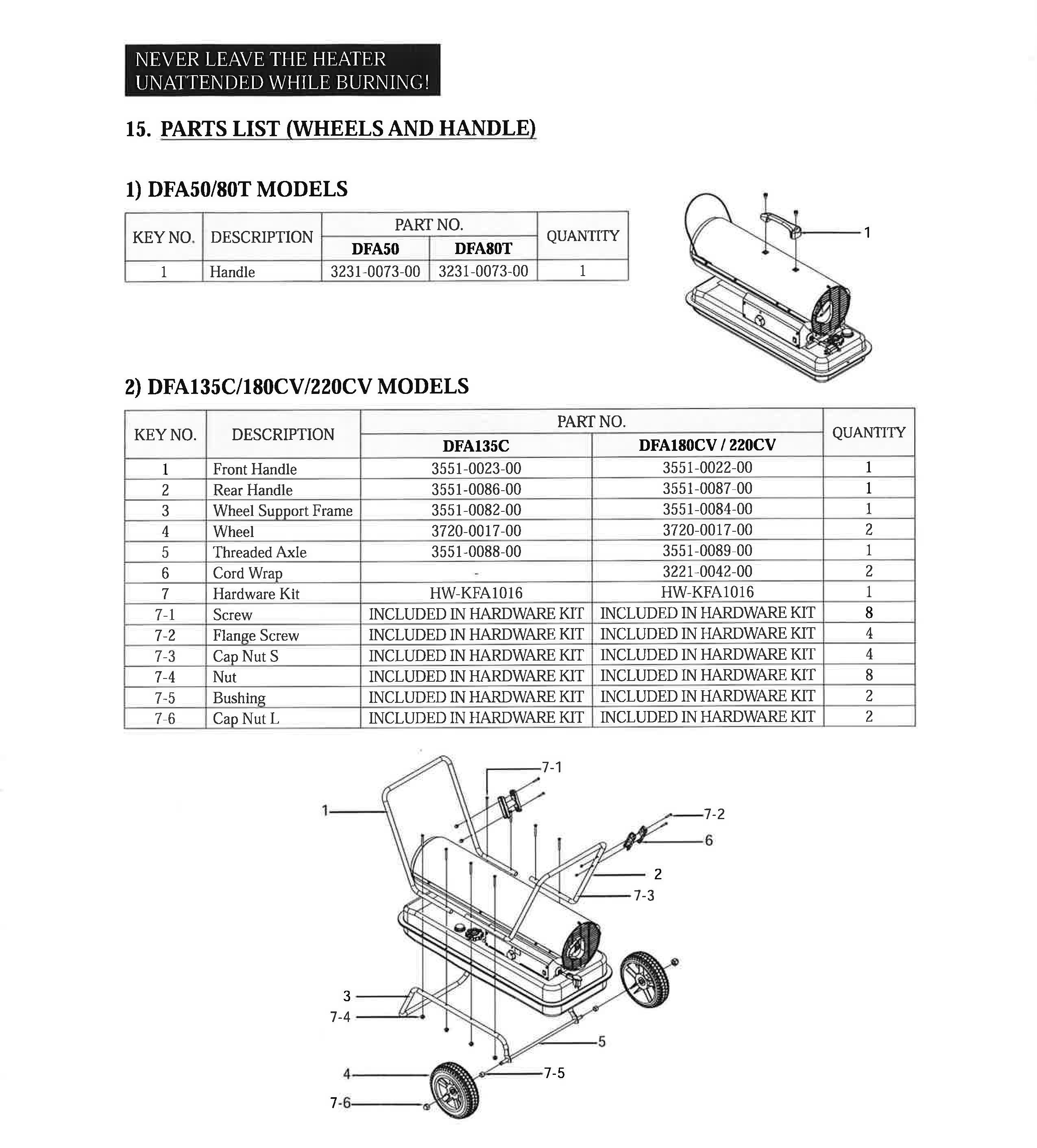 parts master heater wiring diagram free download wiring diagram kohler  command wiring diagrams reddy heater rm40lp