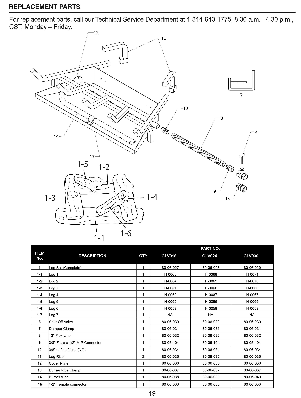 Kozy World Glv024 Vented 24 Inch Legacy Oak Log Set 55000